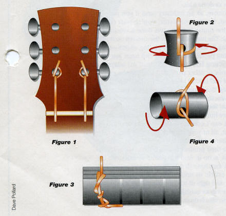 Diagrams on how to correctly string a guitar