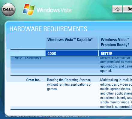 Windows Vista hardware requirements
