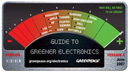 Guide to greener electronics