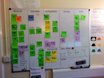 Agile / Scrum iteration planning board