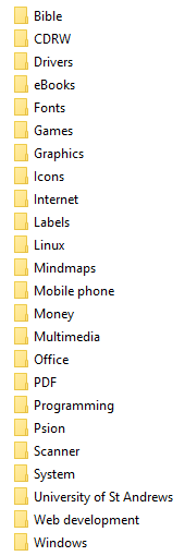 Installation files organised into categories
